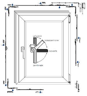 schemat-konserwacji-i-regulacji-oku-okien-prostoktnych